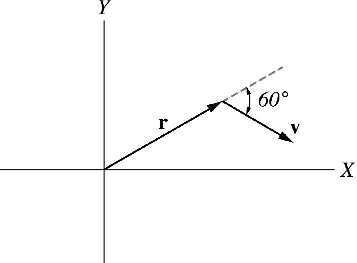 Fig. 5.15