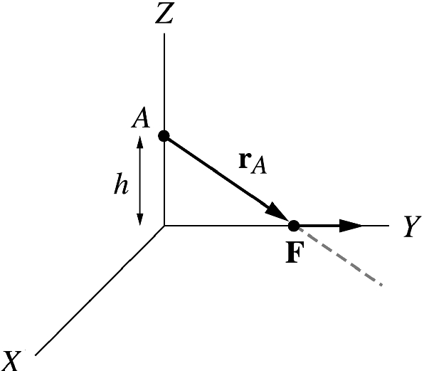 Fig. 5.21