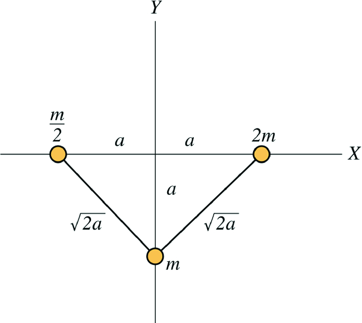 Fig. 7.15