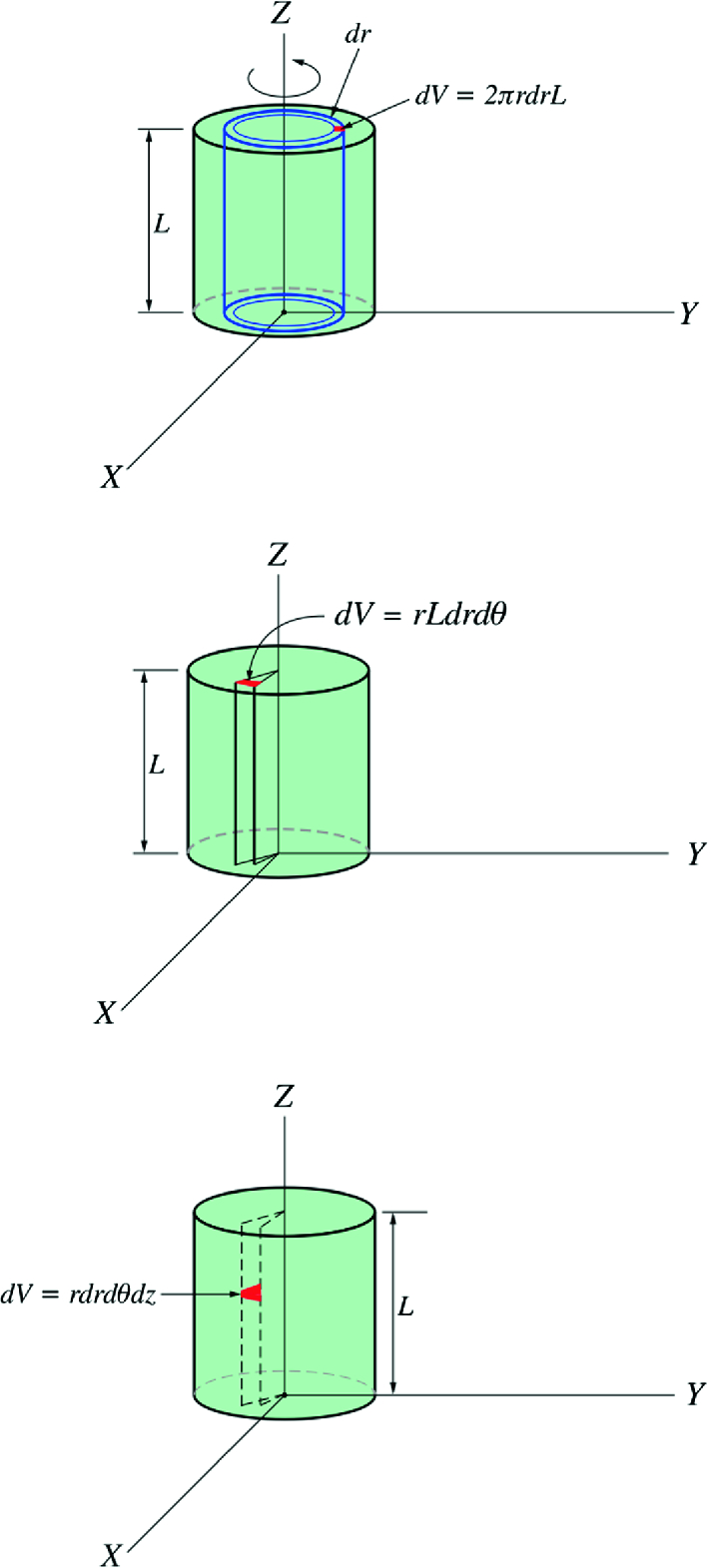 Fig. 7.18