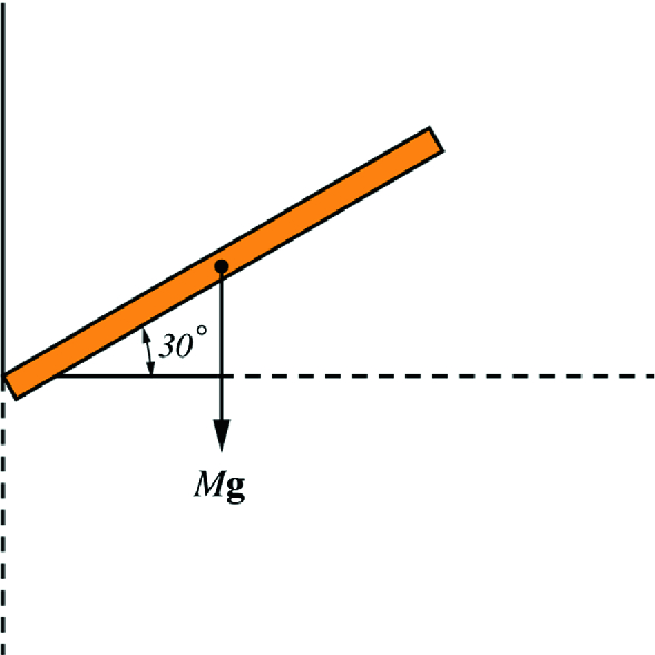 Fig. 7.23