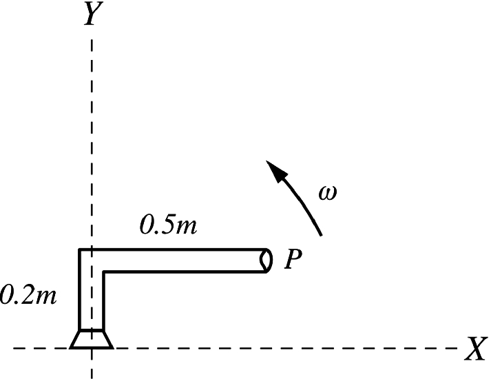 Fig. 7.30