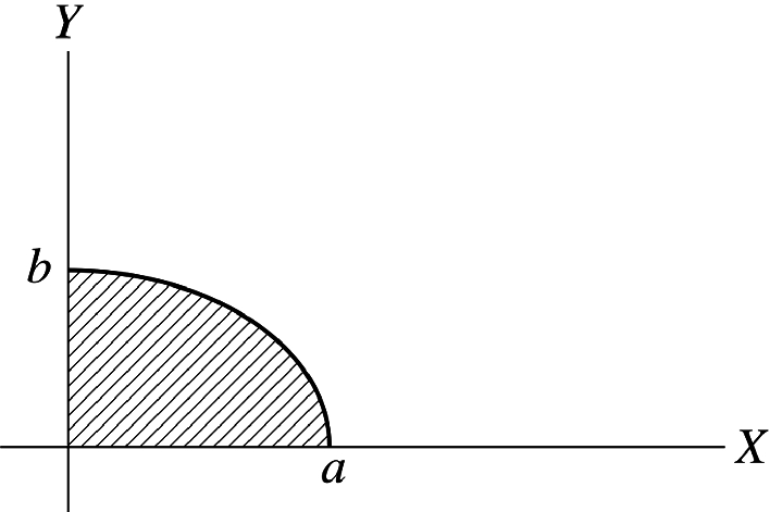 Fig. 7.32