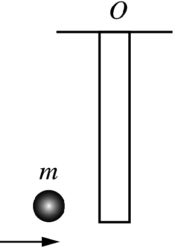 Fig. 7.33