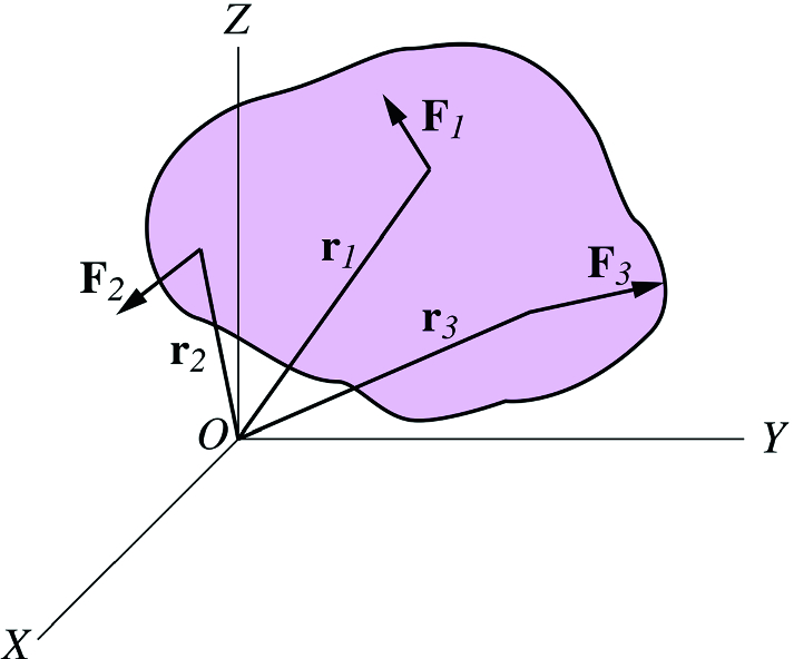 Fig. 8.11