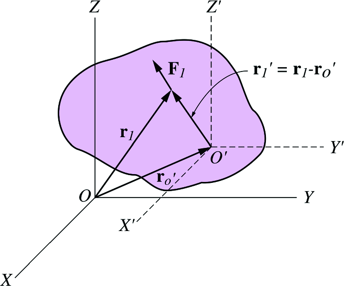 Fig. 8.12