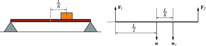 Fig. 8.16