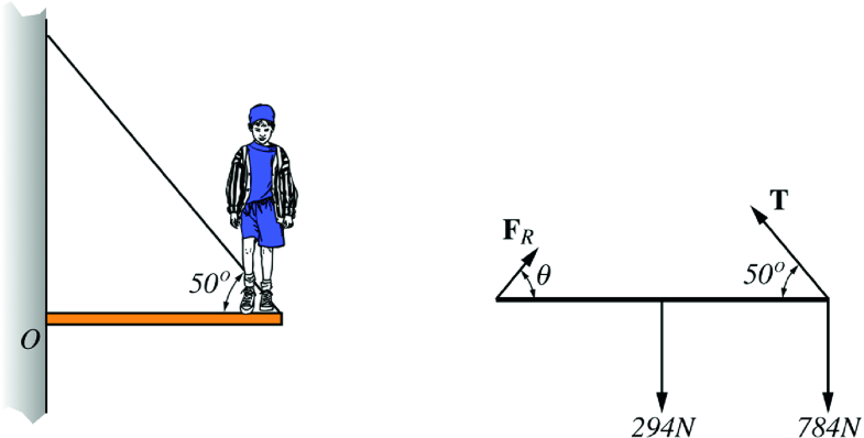 Fig. 8.17