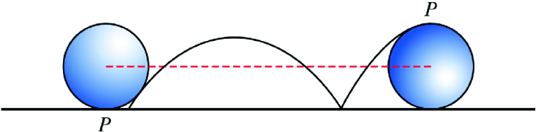 Fig. 8.1