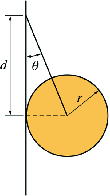 Fig. 8.21