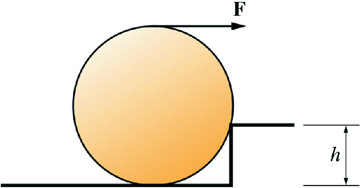 Fig. 8.22