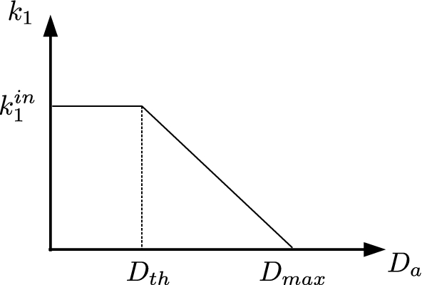 Fig. 4.9