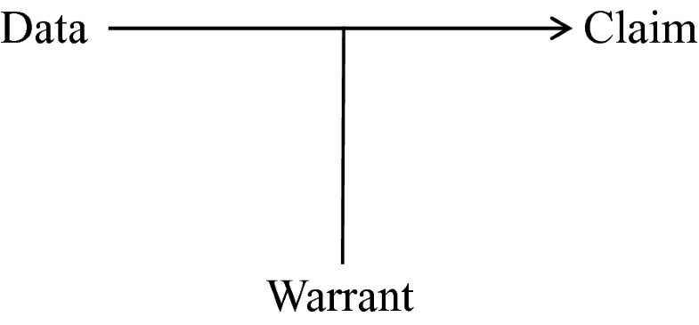 Fig.10.1
