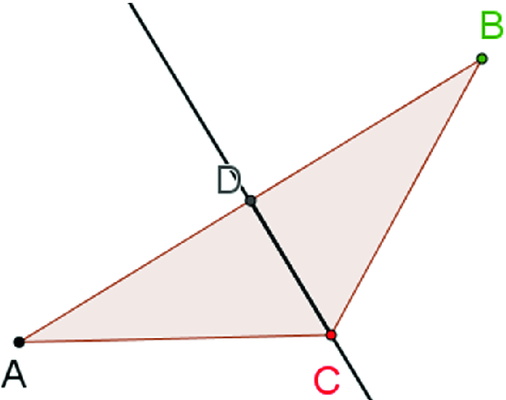 Fig.10.5