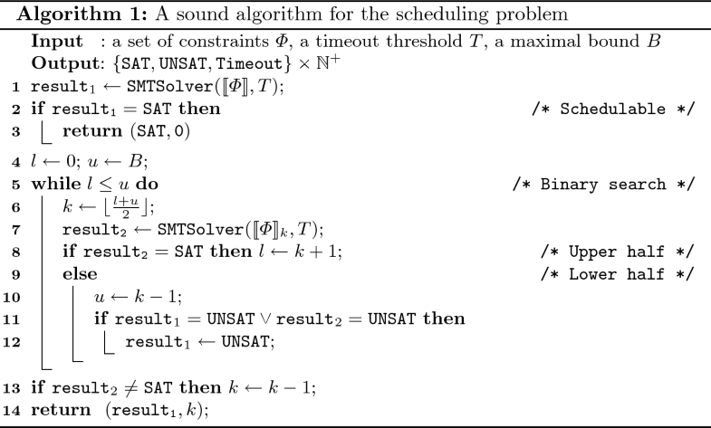 SMT-Based Bounded Schedulability Analysis of the Clock Constraint