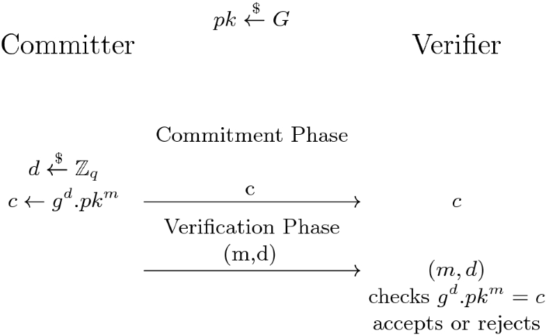 Fig. 7.