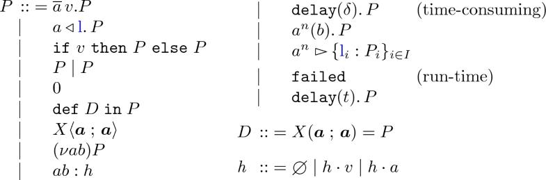Asynchronous Timed Session Types | SpringerLink