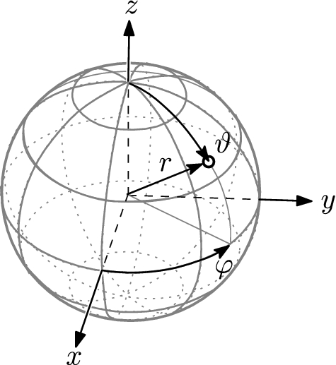 Fig. 4.11