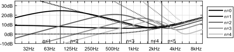 Fig. 6.11