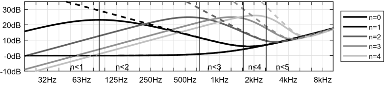 Fig. 6.9