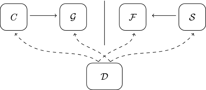 Fig. 10.