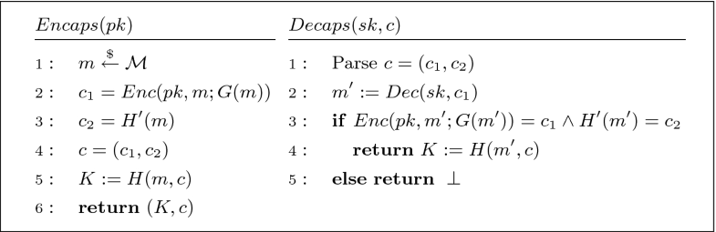 Key Encapsulation Mechanism with Explicit Rejection in the