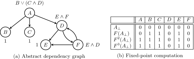 Fig. 1.