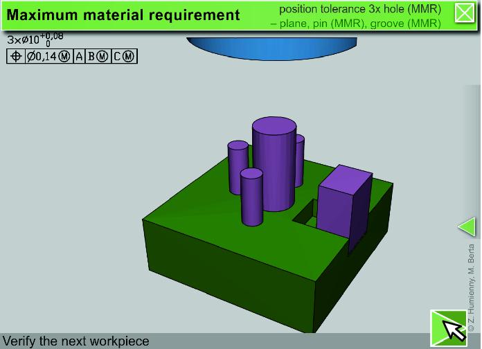 Hard Gauge Visualization – Effective Tool for MMR