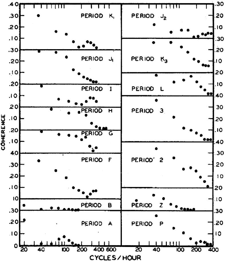 Wind Meteorology, Micrometeorology and Climatology