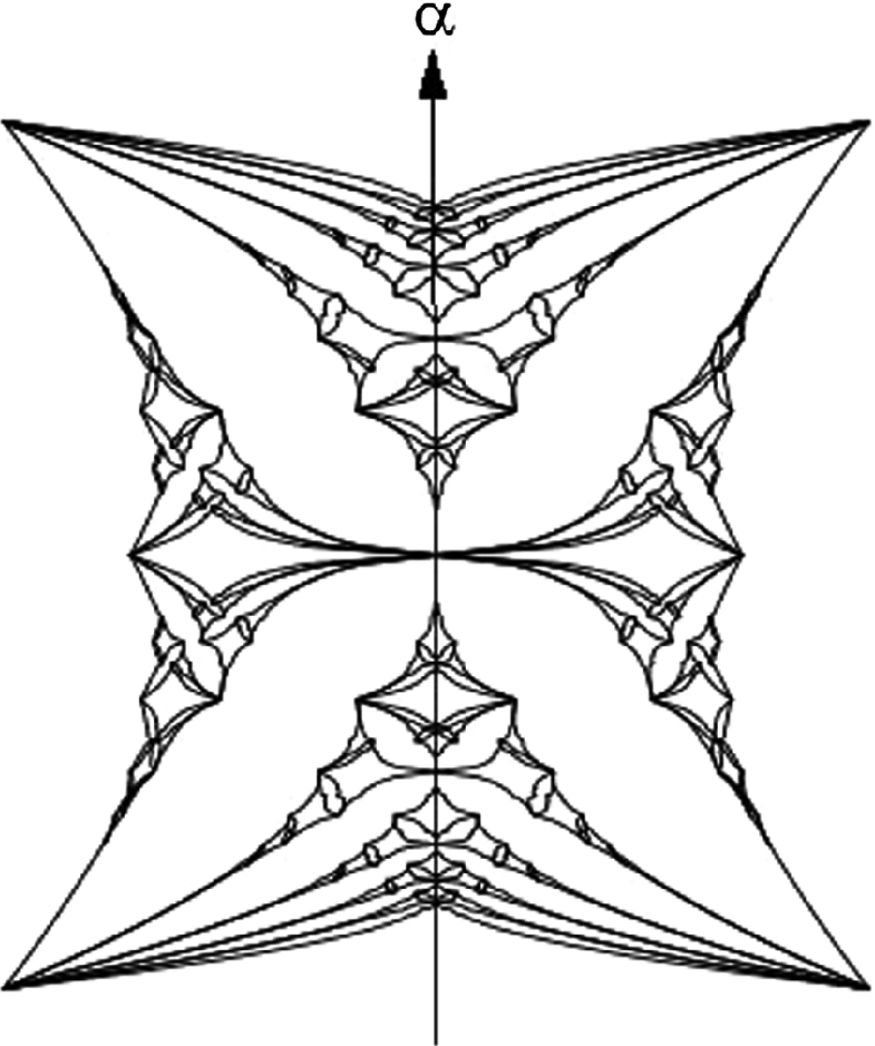 Fig. 9.6