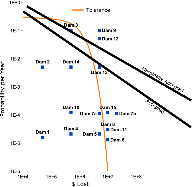 Risk Assessment for the Twenty-First Century   SpringerLink