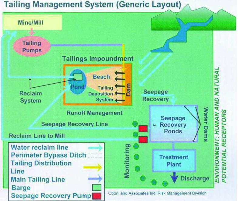 System Definition | SpringerLink
