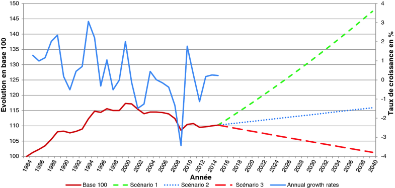 Graph2.6