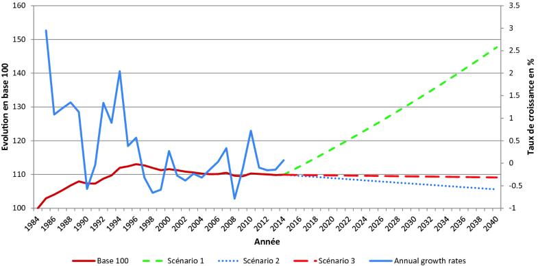 Graph2.7