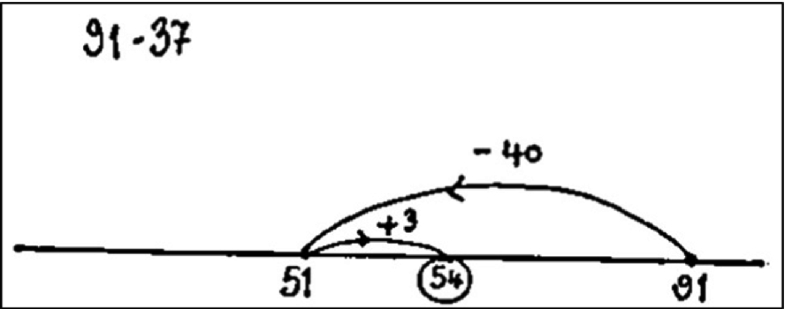 Fig.19.9