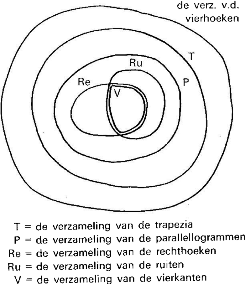Fig.3.3