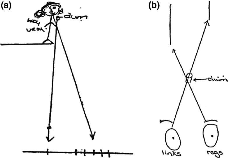 Fig.5.3