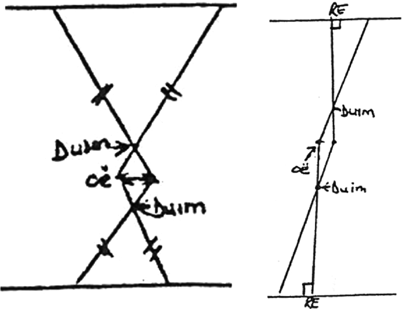 Fig.5.6