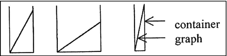 Fig.5.9