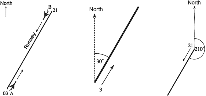 Fig.6.4