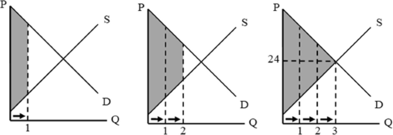 Fig. 2.3