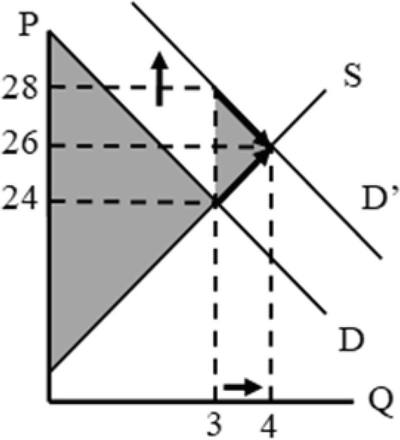 Fig. 2.4