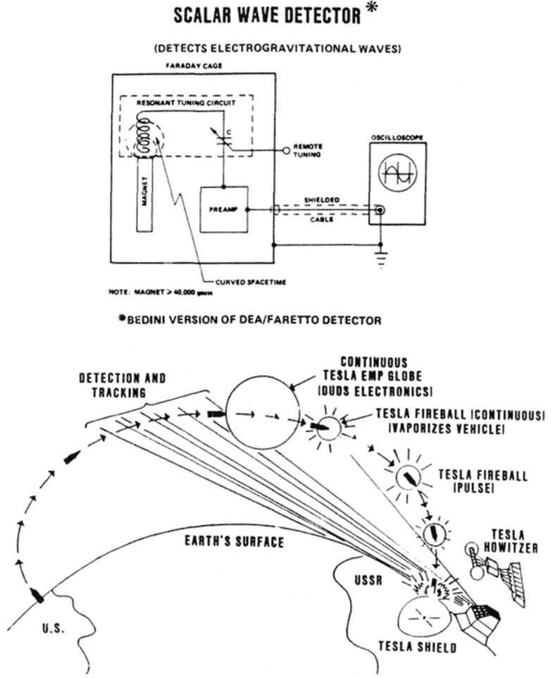 emp jammer schematic