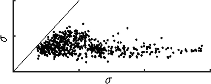 Fig. 10.8