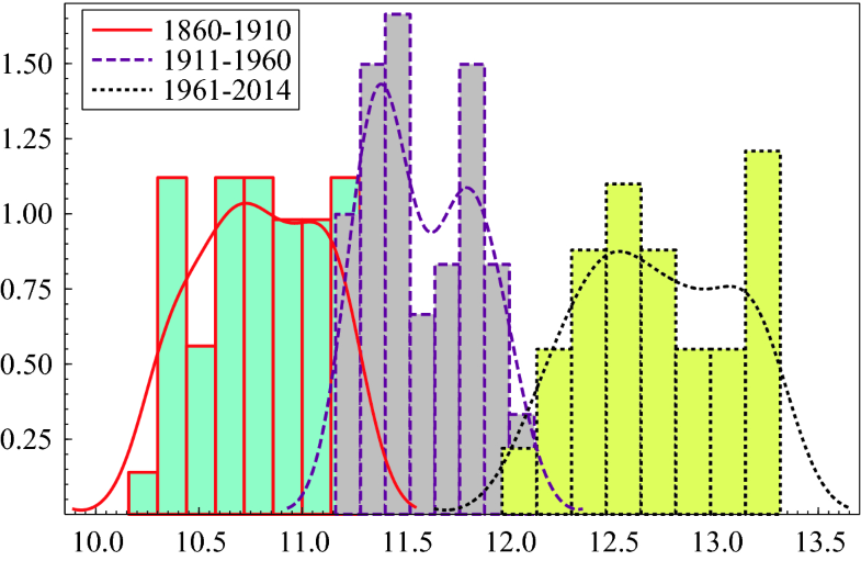 Fig. 4.7