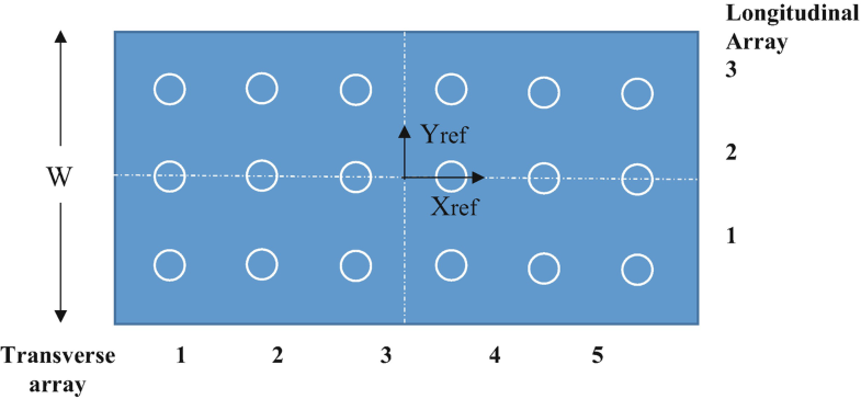 Fig. 1.8