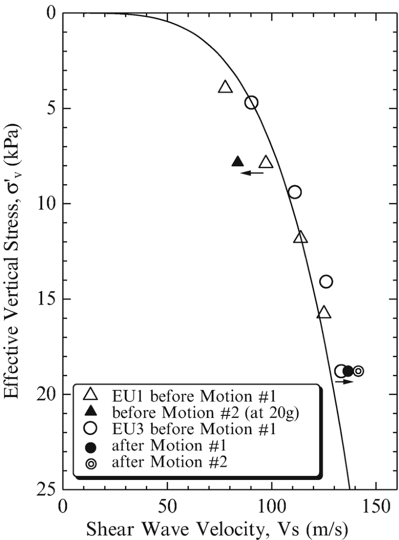 Fig. 14.5