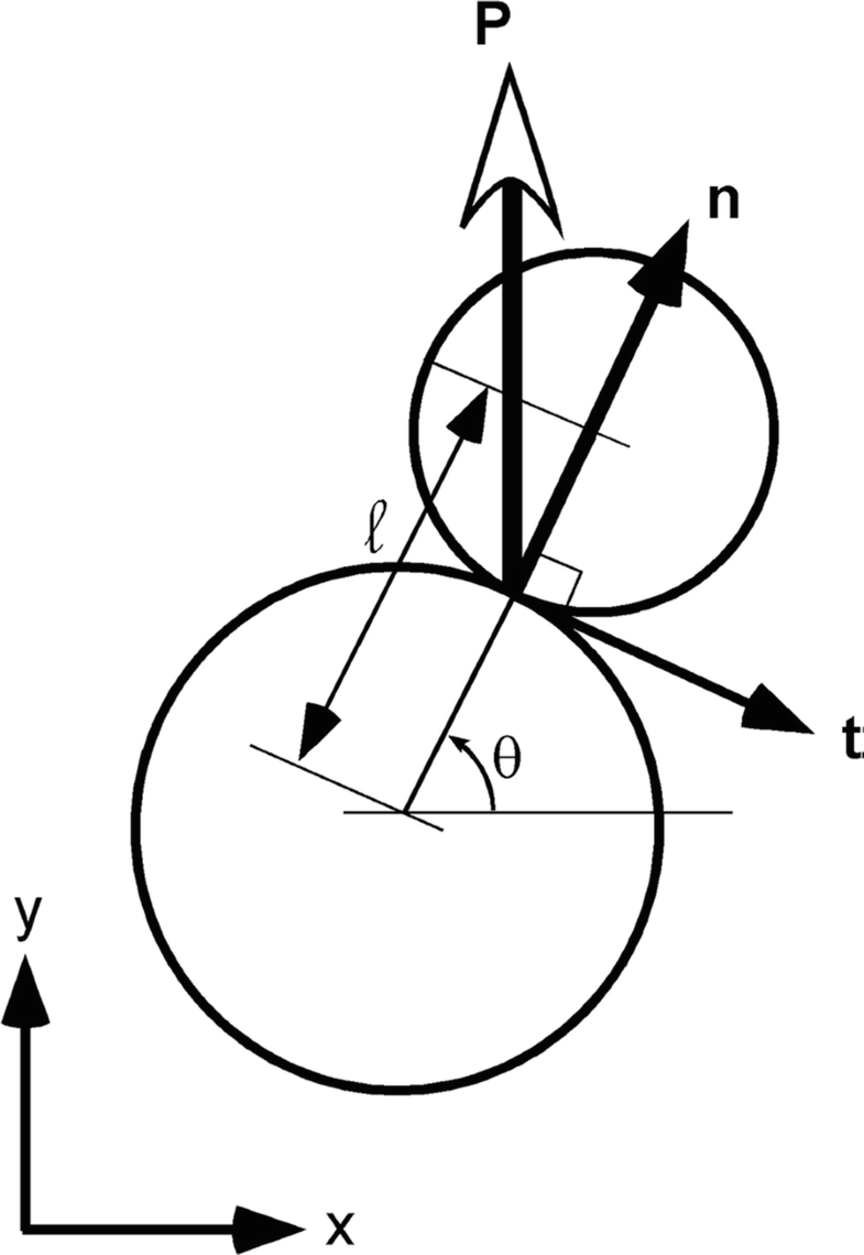 Fig. 25.1