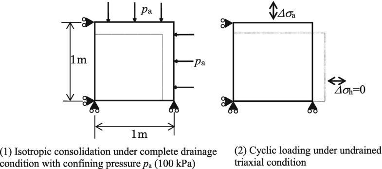 Fig. 25.3