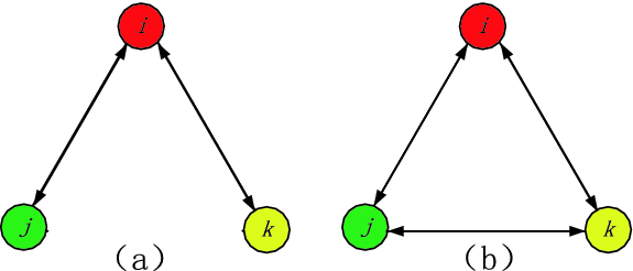 Fig.10.